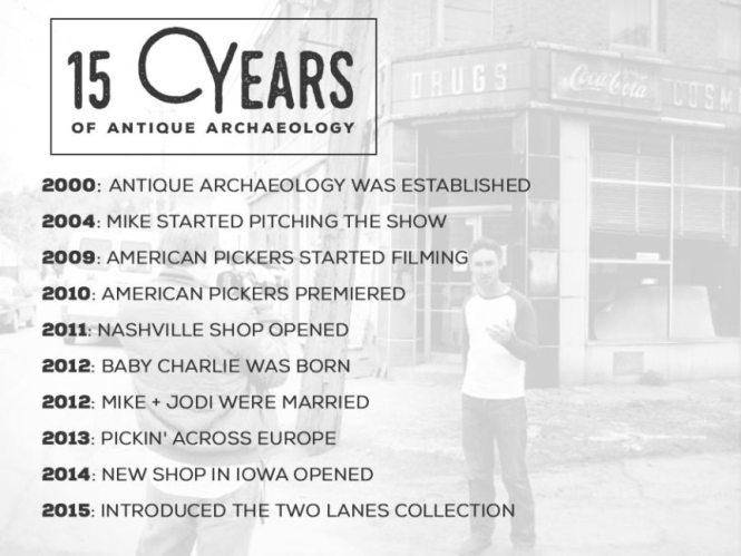 15-year-aniiversary-graphicWEB